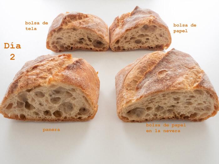 Segundo día. Conservacion del pan
